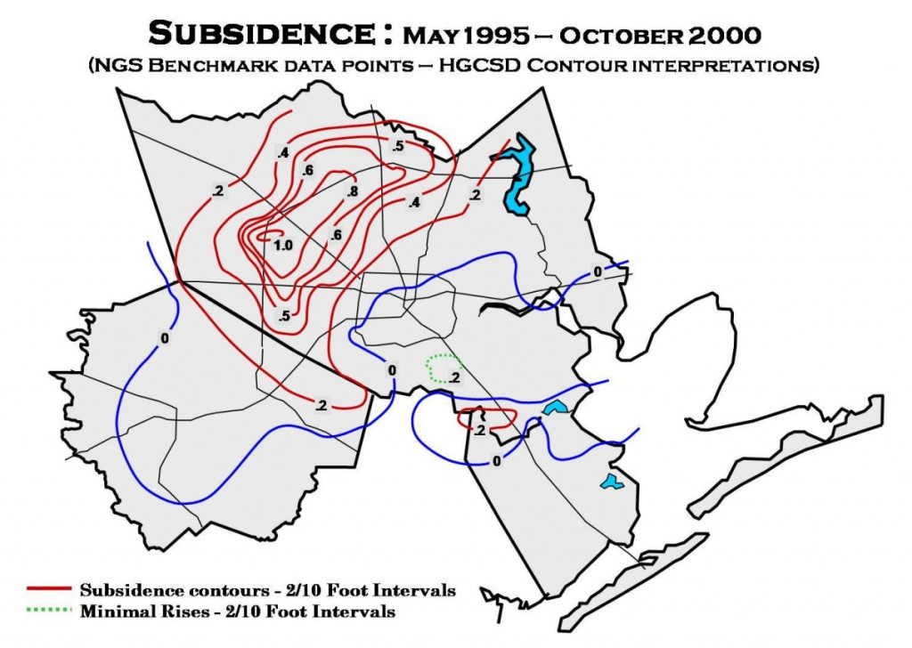 Harris Galveston Subsidence 1995-2000